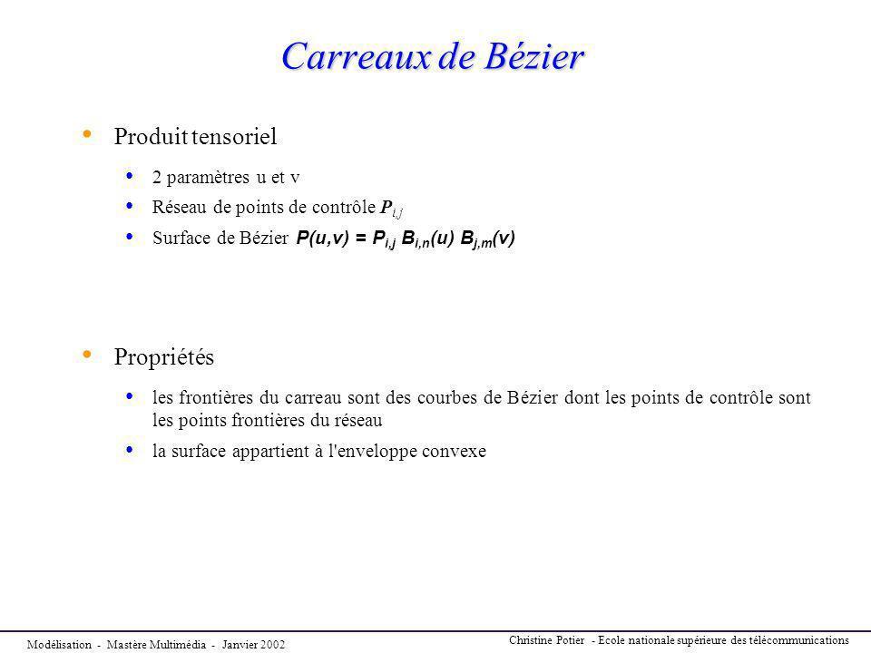 Modélisation - Mastère Multimédia - Janvier 2002 Christine Potier - Ecole nationale supérieure des télécommunications Carreaux de Bézier Produit tenso