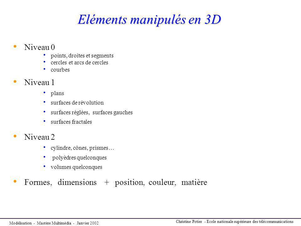 Modélisation - Mastère Multimédia - Janvier 2002 Christine Potier - Ecole nationale supérieure des télécommunications Eléments manipulés en 3D Niveau