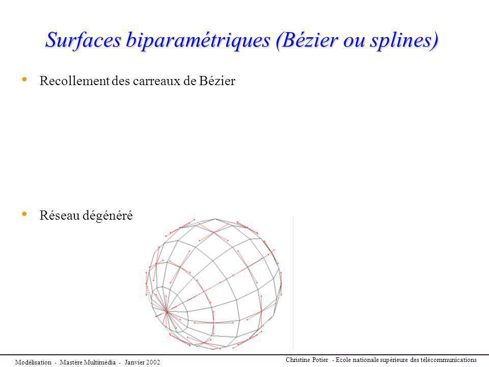 Modélisation - Mastère Multimédia - Janvier 2002 Christine Potier - Ecole nationale supérieure des télécommunications Surfaces biparamétriques (Bézier