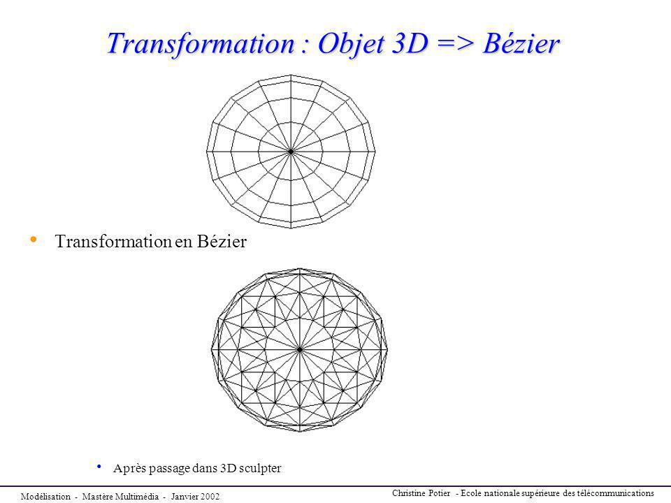 Modélisation - Mastère Multimédia - Janvier 2002 Christine Potier - Ecole nationale supérieure des télécommunications Transformation : Objet 3D => Béz