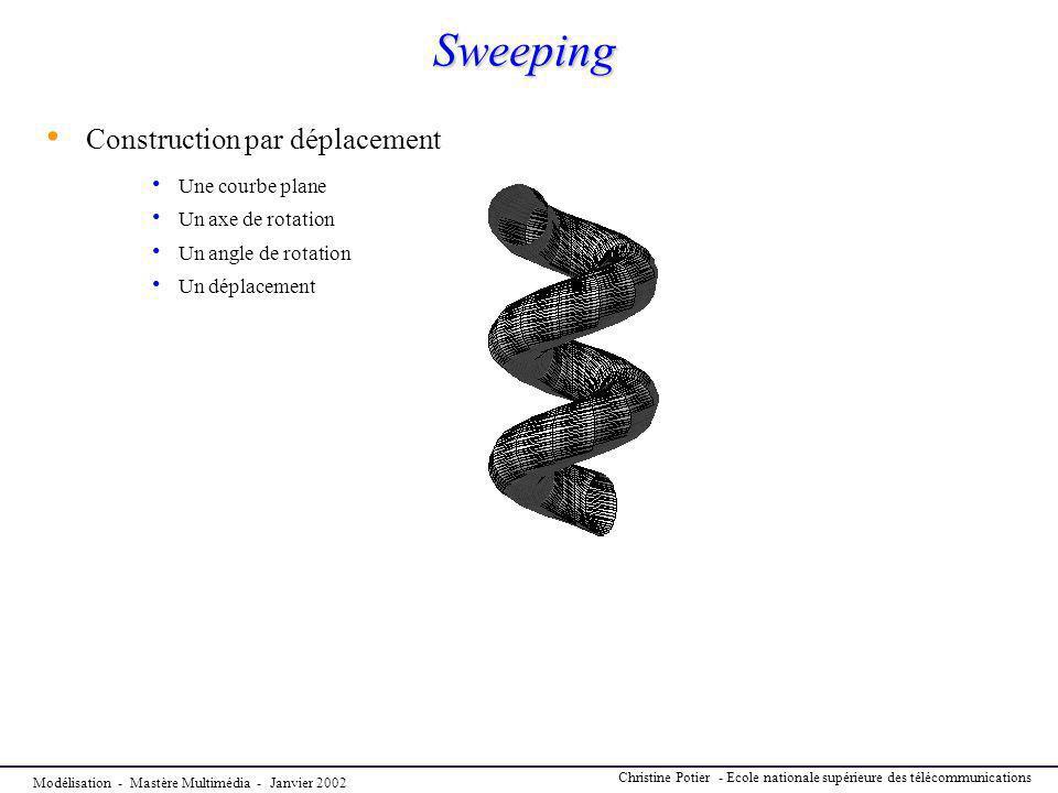 Modélisation - Mastère Multimédia - Janvier 2002 Christine Potier - Ecole nationale supérieure des télécommunications Sweeping Construction par déplac