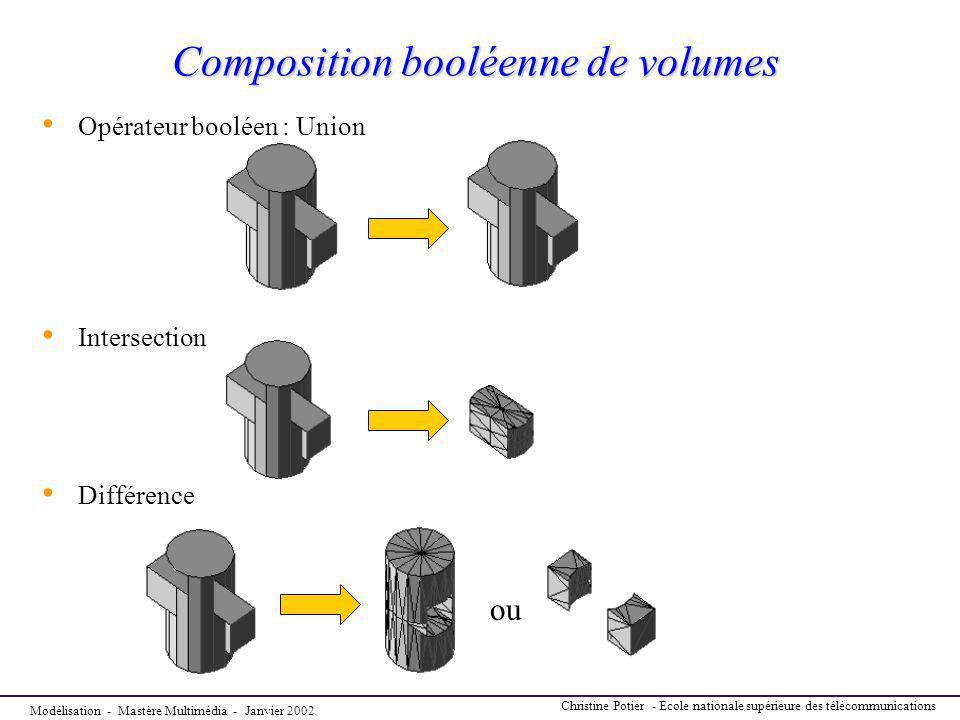 Modélisation - Mastère Multimédia - Janvier 2002 Christine Potier - Ecole nationale supérieure des télécommunications Composition booléenne de volumes