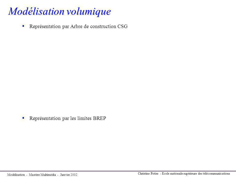 Modélisation - Mastère Multimédia - Janvier 2002 Christine Potier - Ecole nationale supérieure des télécommunications Modélisation volumique Représent