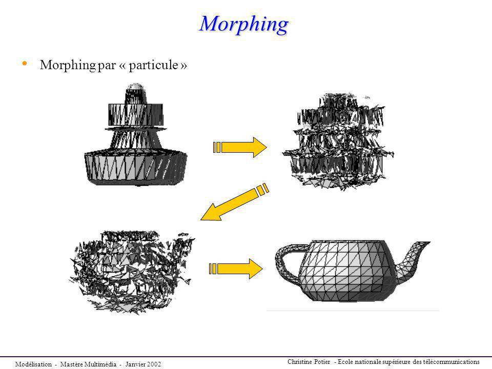 Modélisation - Mastère Multimédia - Janvier 2002 Christine Potier - Ecole nationale supérieure des télécommunications Morphing Morphing par « particul