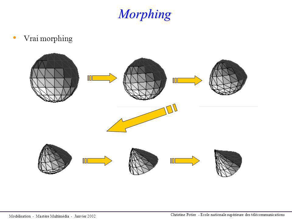 Modélisation - Mastère Multimédia - Janvier 2002 Christine Potier - Ecole nationale supérieure des télécommunications Morphing Vrai morphing