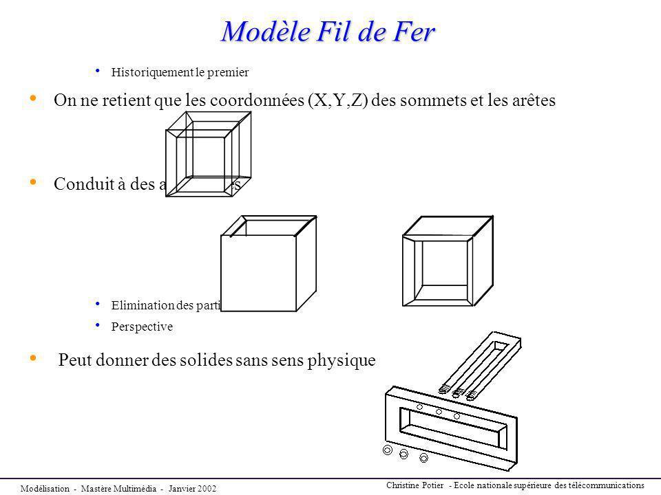 Modélisation - Mastère Multimédia - Janvier 2002 Christine Potier - Ecole nationale supérieure des télécommunications Modèle Fil de Fer Historiquement