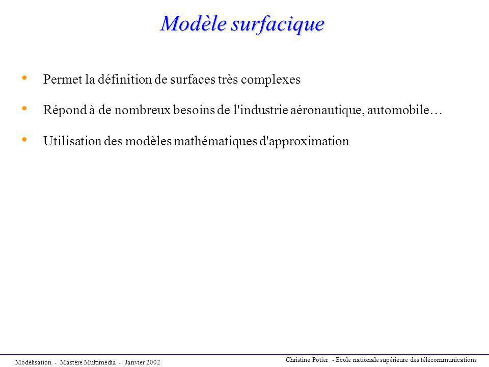Modélisation - Mastère Multimédia - Janvier 2002 Christine Potier - Ecole nationale supérieure des télécommunications Modèle surfacique Permet la défi