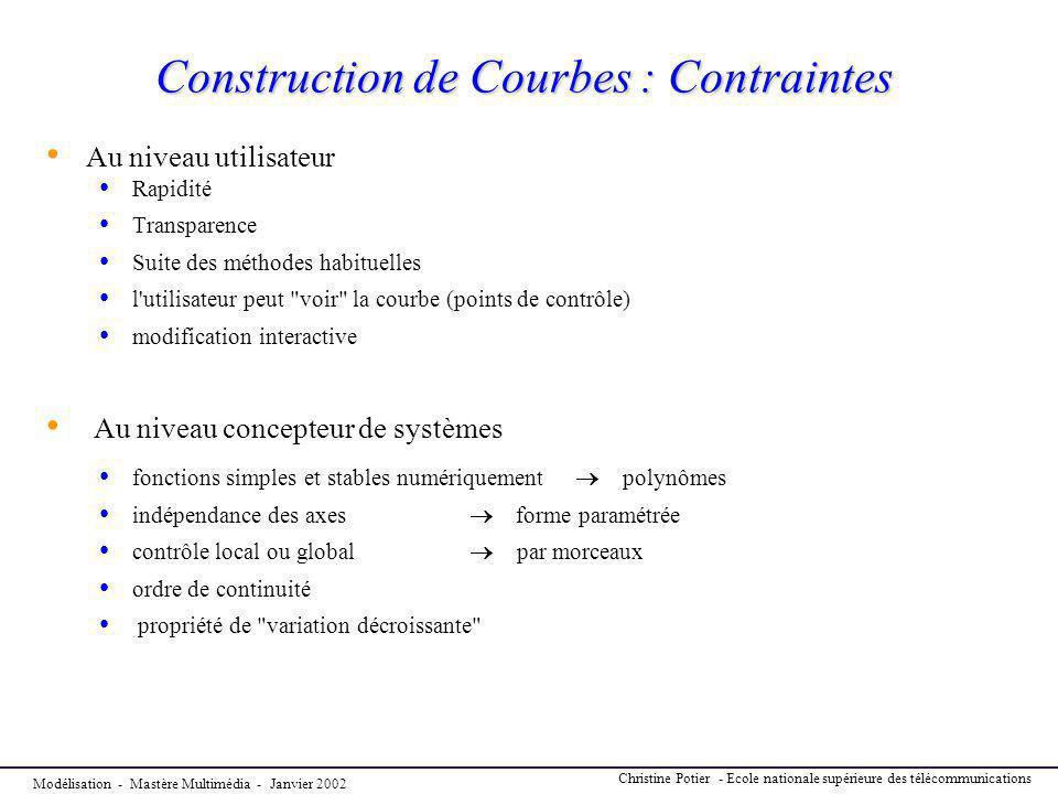 Modélisation - Mastère Multimédia - Janvier 2002 Christine Potier - Ecole nationale supérieure des télécommunications Construction de Courbes : Contra