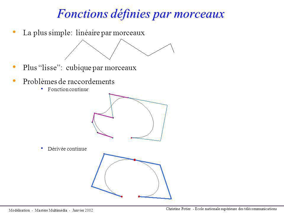 Modélisation - Mastère Multimédia - Janvier 2002 Christine Potier - Ecole nationale supérieure des télécommunications Fonctions définies par morceaux