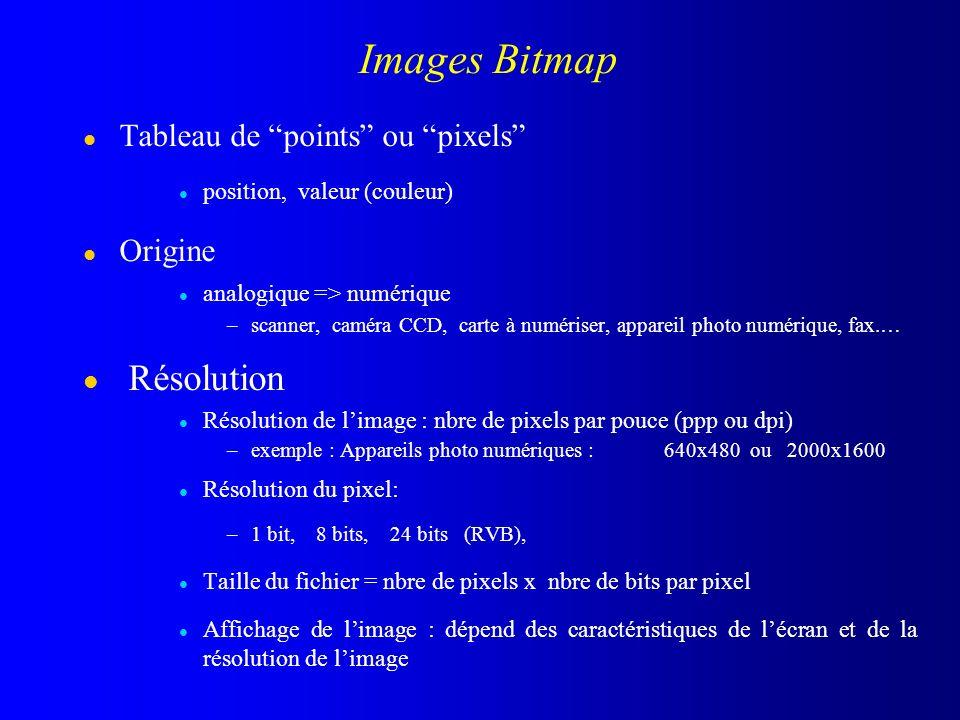 Images Bitmap l Tableau de points ou pixels l position, valeur (couleur) l Origine l analogique => numérique –scanner, caméra CCD, carte à numériser,