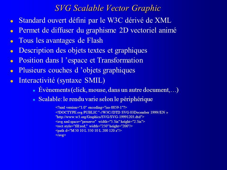 SVG Scalable Vector Graphic l Standard ouvert défini par le W3C dérivé de XML l Permet de diffuser du graphisme 2D vectoriel animé l Tous les avantage