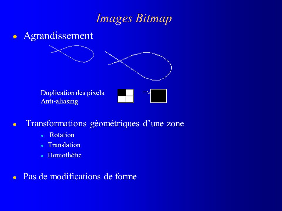 Images Bitmap l Agrandissement Duplication des pixels => Anti-aliasing l Transformations géométriques dune zone l Rotation l Translation l Homothétie