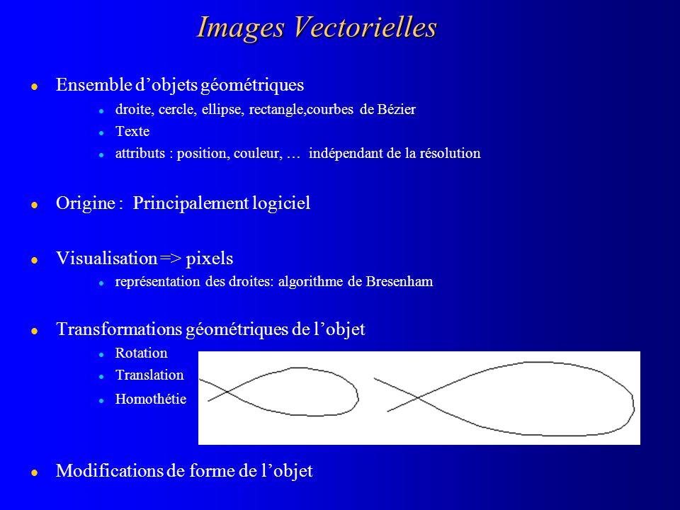 Tag Image File Format (TIFF) l Aldus Corporation l Format de fichier pour stocker et échanger des images l pas pour une imprimante, ni de description de page l Dans len-tête : Nom de lartiste (pas toujours prévu) l Plusieurs images l Format de base l Images noir et blanc codage RLE (longueur de plages) du fax l Images couleur RVB : éventuellement codage RLE RVB : éventuellement codage RLE l Extensions l Images couleur CMJN, YIQ, CIELab...