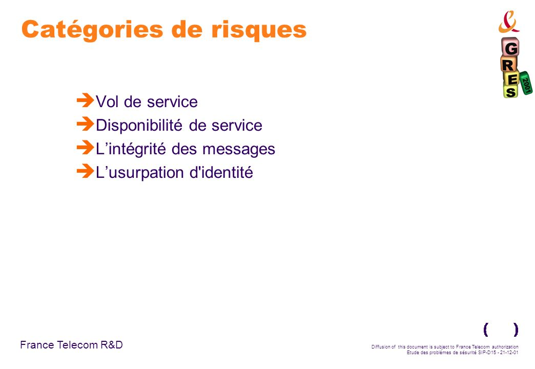 France Telecom R&D Diffusion of this document is subject to France Telecom authorization Etude des problèmes de sésurité SIP-D15 - 21-12-01 Catégories
