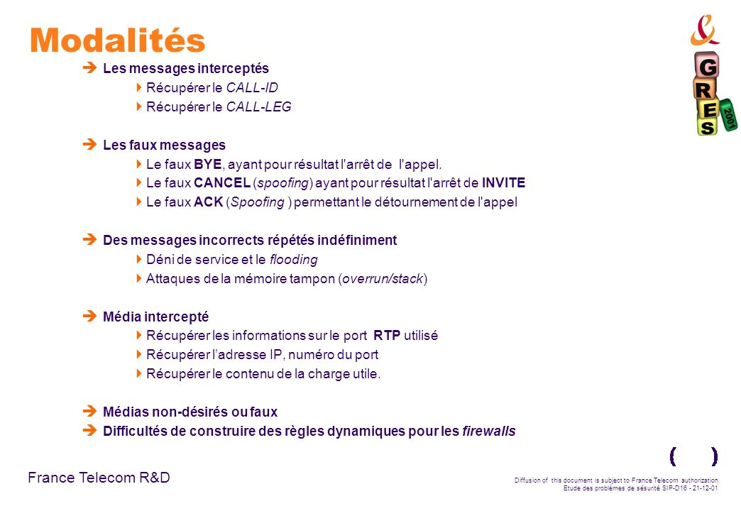 France Telecom R&D Diffusion of this document is subject to France Telecom authorization Etude des problèmes de sésurité SIP-D16 - 21-12-01 Modalités
