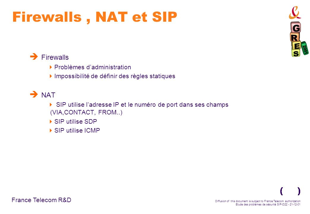 France Telecom R&D Diffusion of this document is subject to France Telecom authorization Etude des problèmes de sésurité SIP-D22 - 21-12-01 Firewalls,