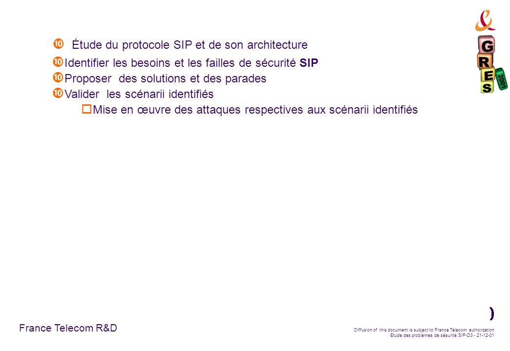 France Telecom R&D Diffusion of this document is subject to France Telecom authorization Etude des problèmes de sésurité SIP-D4 - 21-12-01 Le protocole SIP