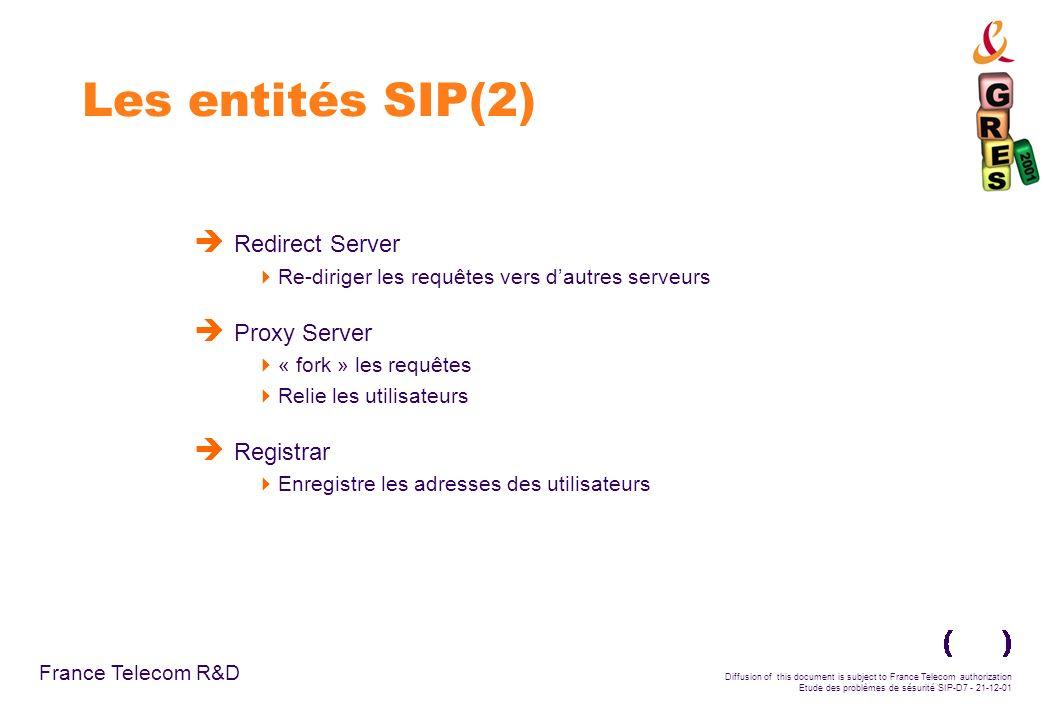 France Telecom R&D Diffusion of this document is subject to France Telecom authorization Etude des problèmes de sésurité SIP-D8 - 21-12-01 Architecture SIP Proxy SIP Passerelle SIP PBX RTC RTP Serveur de localisation SIP Serveur de re-direction SIP Client SIP Réseau IP
