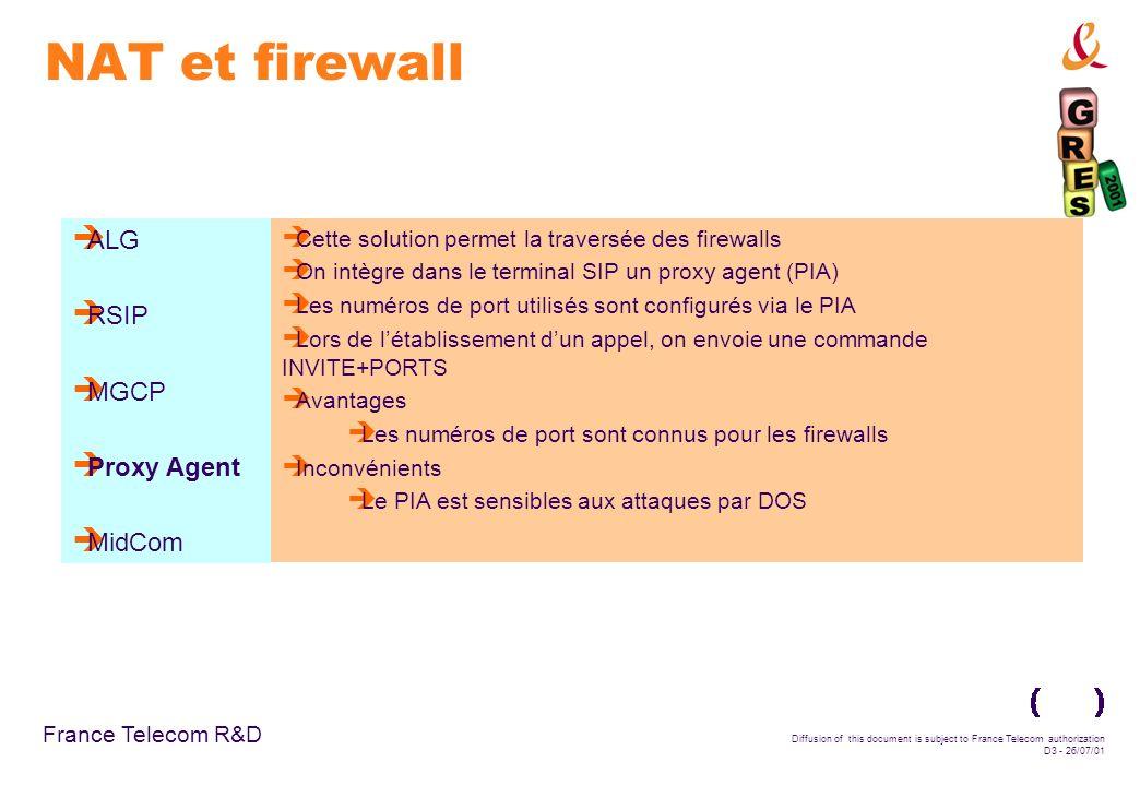 France Telecom R&D Diffusion of this document is subject to France Telecom authorization D3 - 26/07/01 NAT et firewall è ALG è RSIP è MGCP è Proxy Age
