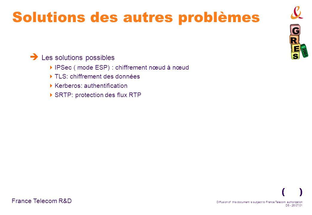 France Telecom R&D Diffusion of this document is subject to France Telecom authorization D6 - 26/07/01 Solutions des autres problèmes Les solutions possibles IPSec ( mode ESP) : chiffrement nœud à nœud TLS: chiffrement des données Kerberos: authentification SRTP: protection des flux RTP