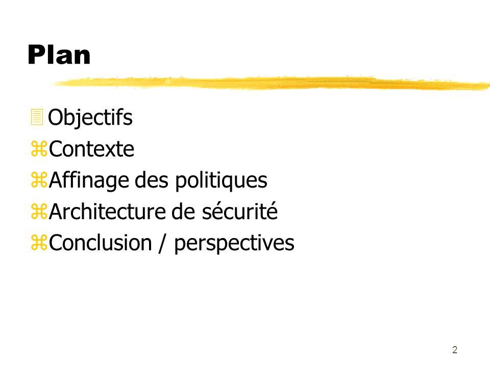 2 Plan 3Objectifs zContexte zAffinage des politiques zArchitecture de sécurité zConclusion / perspectives