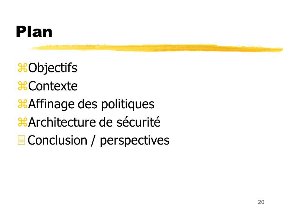20 Plan zObjectifs zContexte zAffinage des politiques zArchitecture de sécurité 3Conclusion / perspectives