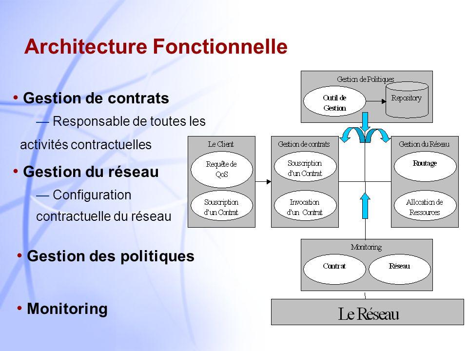 11 Plate-forme I3 Intelligence au cœur du réseau Dans le but de faciliter la gestion et de répondre aux besoins utilisateurs (QoS, la sécurité, la mob