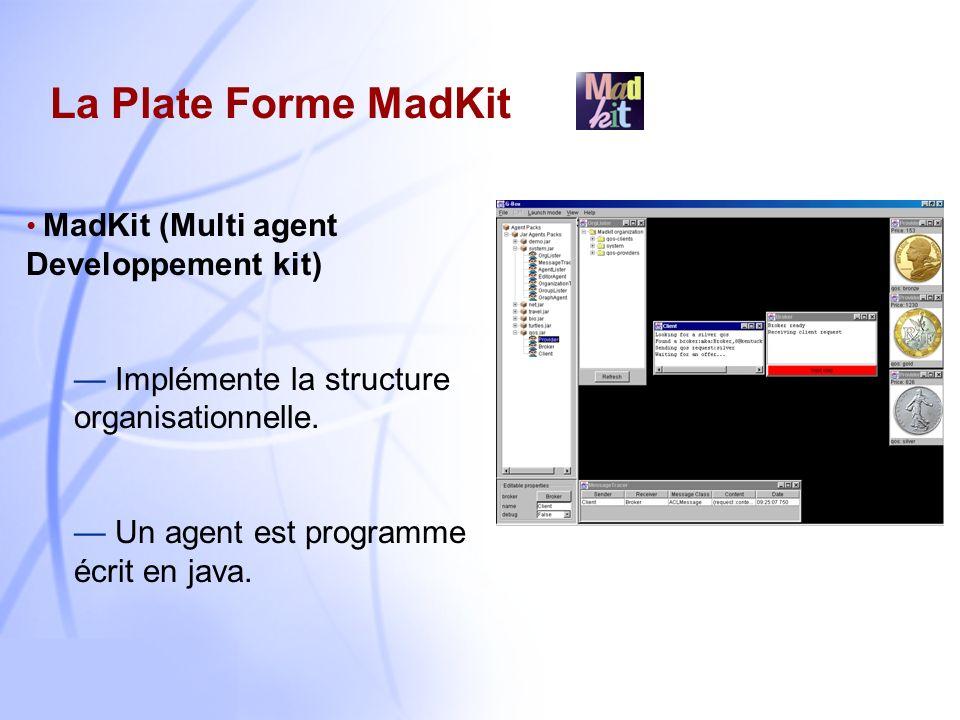 14 Agent Rôle Groupe défini Est membrejoue Le Modèle Organisationnel Agent : Entité autonome communicante qui joue des rôles au sein de différents gro