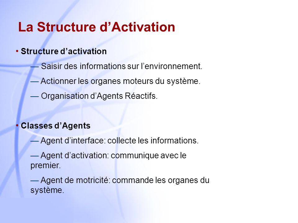 15 La Plate Forme MadKit MadKit (Multi agent Developpement kit) Implémente la structure organisationnelle. Un agent est programme écrit en java.