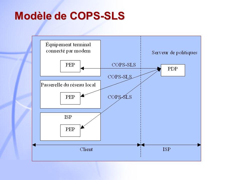 7 SLA Protocole COPS-SLS