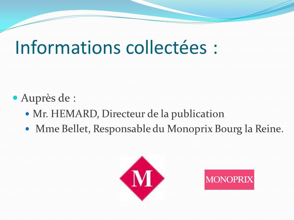 Informations collectées : Auprès de : Mr. HEMARD, Directeur de la publication Mme Bellet, Responsable du Monoprix Bourg la Reine.