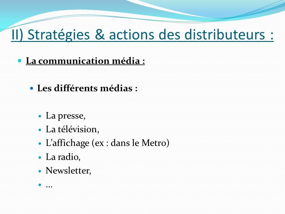 II) Stratégies & actions des distributeurs : La communication média : Les différents médias : La presse, La télévision, Laffichage (ex : dans le Metro
