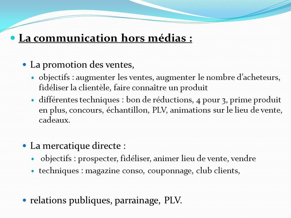 La communication hors médias : La promotion des ventes, objectifs : augmenter les ventes, augmenter le nombre dacheteurs, fidéliser la clientèle, fair
