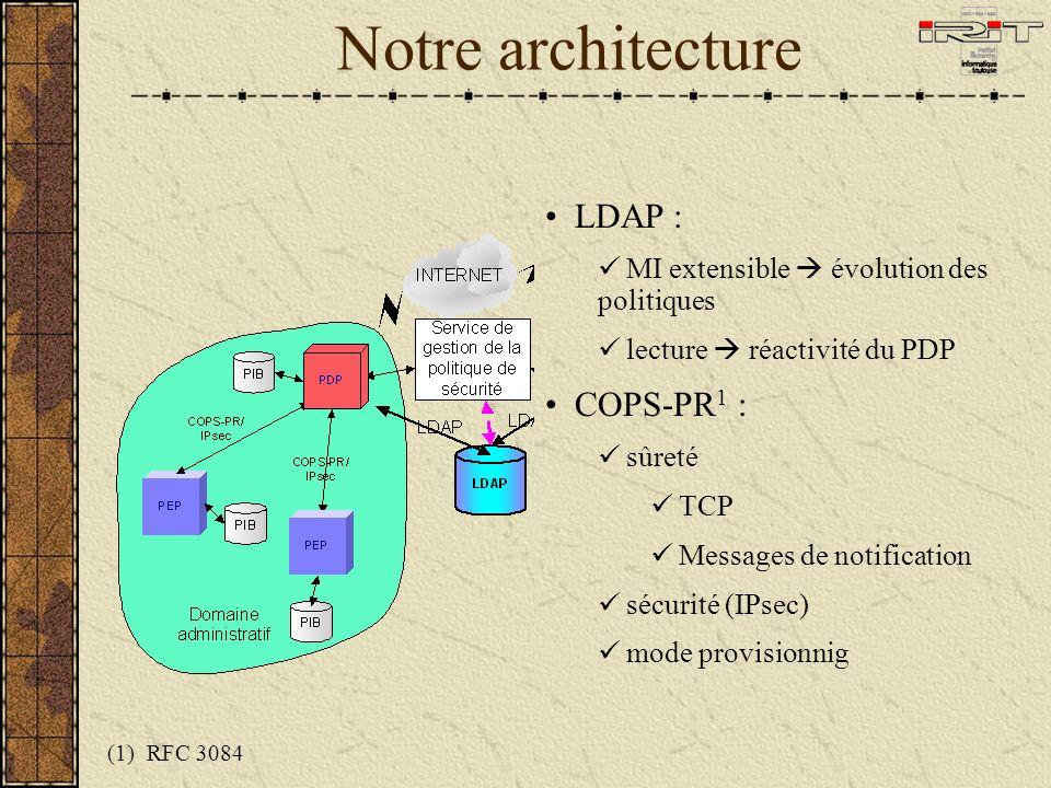 Notre architecture LDAP : MI extensible évolution des politiques lecture réactivité du PDP COPS-PR 1 : sûreté TCP Messages de notification sécurité (IPsec) mode provisionnig (1) RFC 3084