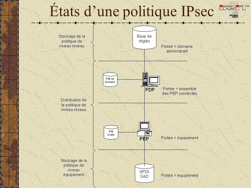 États dune politique IPsec