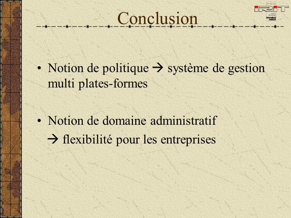 Conclusion Notion de politique système de gestion multi plates-formes Notion de domaine administratif flexibilité pour les entreprises