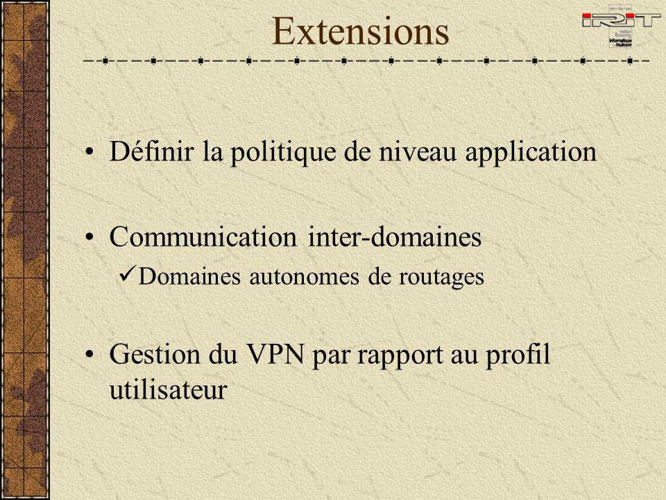 Extensions Définir la politique de niveau application Communication inter-domaines Domaines autonomes de routages Gestion du VPN par rapport au profil utilisateur