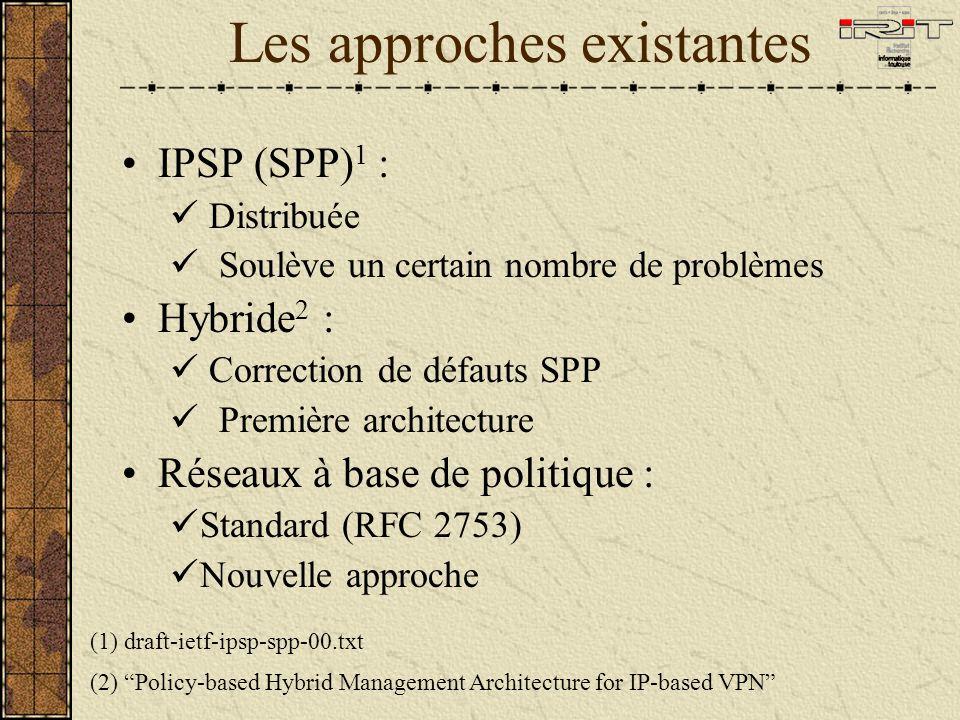 Les approches existantes IPSP (SPP) 1 : Distribuée Soulève un certain nombre de problèmes Hybride 2 : Correction de défauts SPP Première architecture Réseaux à base de politique : Standard (RFC 2753) Nouvelle approche (1) draft-ietf-ipsp-spp-00.txt (2) Policy-based Hybrid Management Architecture for IP-based VPN