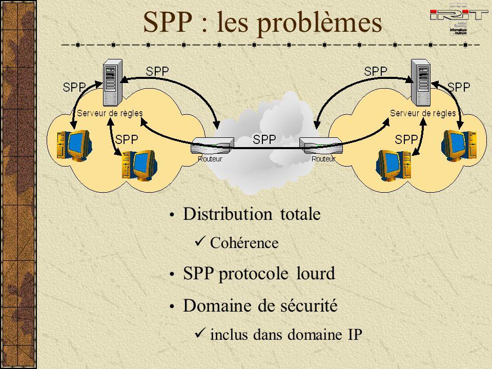 SPP : les problèmes Distribution totale Cohérence SPP protocole lourd Domaine de sécurité inclus dans domaine IP