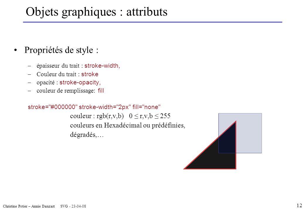 Christine Potier – Annie Danzart SVG - 23-04-08 Objets graphiques : attributs Propriétés de style : –épaisseur du trait : stroke-width, –Couleur du trait : stroke –opacité : stroke-opacity, –couleur de remplissage: fill stroke= #000000 stroke-width= 2px fill= none couleur : rgb(r,v,b) 0 r,v,b 255 couleurs en Hexadécimal ou prédéfinies, dégradés,… 12