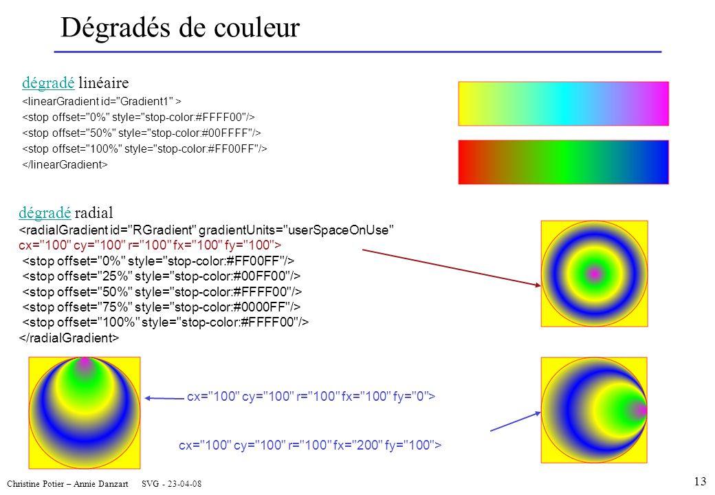 Christine Potier – Annie Danzart SVG - 23-04-08 Dégradés de couleur dégradédégradé linéaire dégradédégradé radial <radialGradient id= RGradient gradientUnits= userSpaceOnUse cx= 100 cy= 100 r= 100 fx= 100 fy= 100 > cx= 100 cy= 100 r= 100 fx= 100 fy= 0 > cx= 100 cy= 100 r= 100 fx= 200 fy= 100 > 13