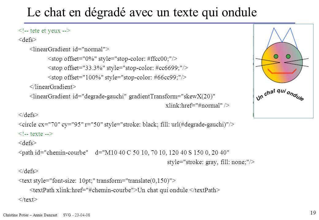 Le chat en dégradé avec un texte qui ondule <linearGradient id= degrade-gauchi gradientTransform= skewX(20) xlink:href= #normal /> <path id= chemin-courbe d= M10 40 C 50 10, 70 10, 120 40 S 150 0, 20 40 style= stroke: gray, fill: none; /> Un chat qui ondule Christine Potier – Annie Danzart SVG - 23-04-08 19