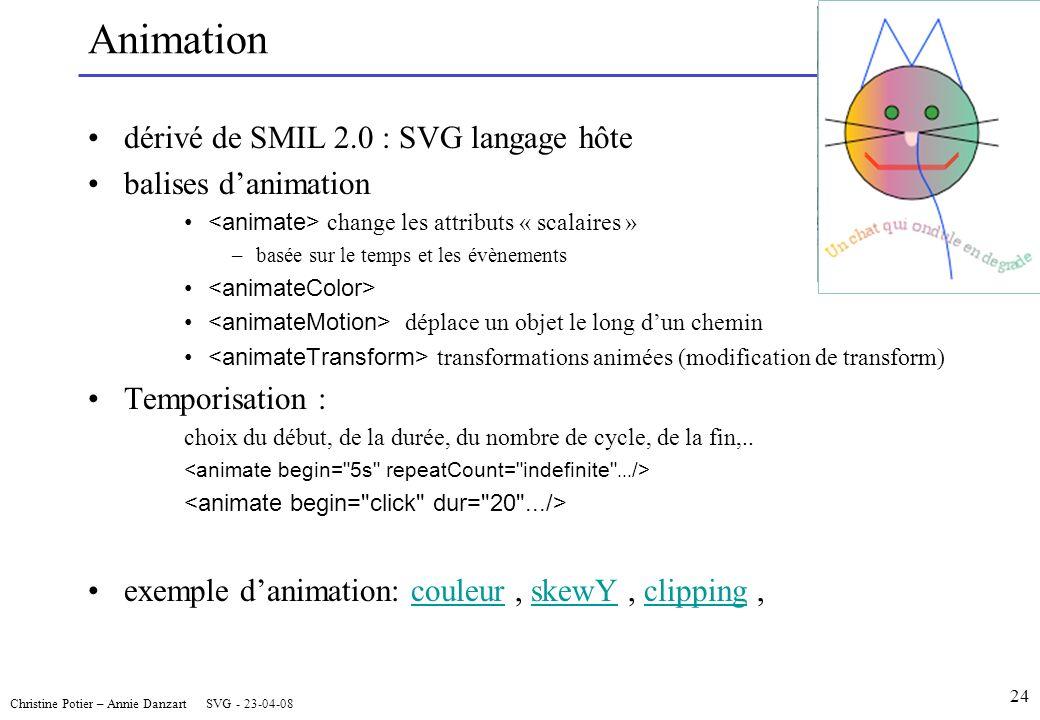 Christine Potier – Annie Danzart SVG - 23-04-08 Animation dérivé de SMIL 2.0 : SVG langage hôte balises danimation change les attributs « scalaires » –basée sur le temps et les évènements déplace un objet le long dun chemin transformations animées (modification de transform) Temporisation : choix du début, de la durée, du nombre de cycle, de la fin,..