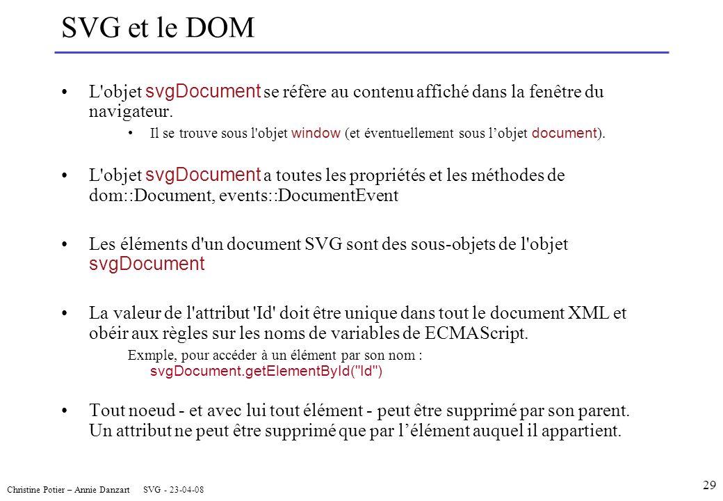 Christine Potier – Annie Danzart SVG - 23-04-08 SVG et le DOM L objet svgDocument se réfère au contenu affiché dans la fenêtre du navigateur.