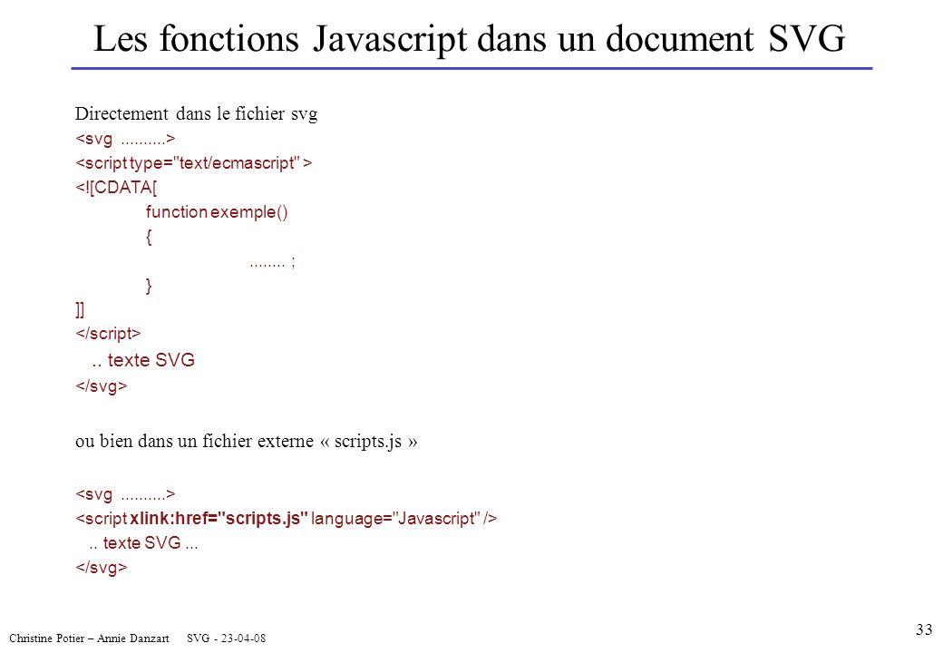 Christine Potier – Annie Danzart SVG - 23-04-08 33 Les fonctions Javascript dans un document SVG Directement dans le fichier svg <![CDATA[ function exemple() {........