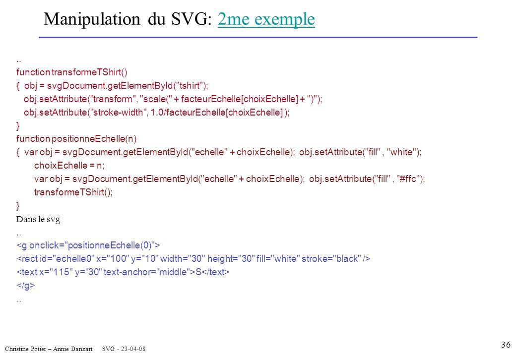 Christine Potier – Annie Danzart SVG - 23-04-08 Manipulation du SVG: 2me exemple2me exemple..