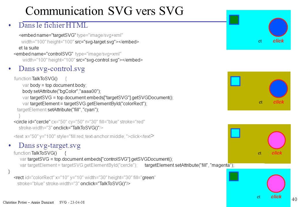 Christine Potier – Annie Danzart SVG - 23-04-08 40 Communication SVG vers SVG Dans le fichier HTML <embed name= targetSVG type= image/svg+xml width= 100 height= 100 src= svg-target.svg > et la suite <embed name= controlSVG type= image/svg+xml width= 100 height= 100 src= svg-control.svg > Dans svg-control.svg function TalkToSVG() { var body = top.document.body; body.setAttribute( bgColor , aaaa00 ); var targetSVG = top.document.embeds[ targetSVG ].getSVGDocument(); var targetElement = targetSVG.getElementById( colorRect ); targetElement.setAttribute( fill , cyan ); } <circle id= cercle cx= 50 cy= 50 r= 30 fill= blue stroke= red stroke-width= 3 onclick= TalkToSVG() /> click Dans svg-target.svg function TalkToSVG() { var targetSVG = top.document.embeds[ controlSVG ].getSVGDocument(); var targetElement = targetSVG.getElementById( cercle ); targetElement.setAttribute( fill , magenta ); } <rect id= colorRect x= 10 y= 10 width= 30 height= 30 fill= green stroke= blue stroke-width= 3 onclick= TalkToSVG() />