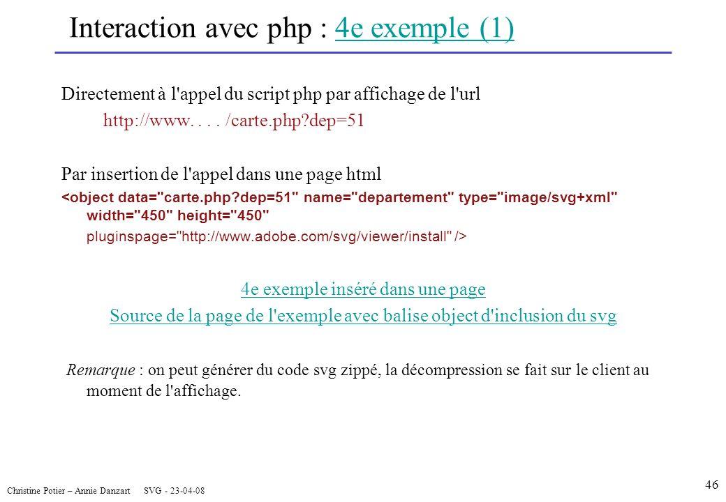 Christine Potier – Annie Danzart SVG - 23-04-08 Interaction avec php : 4e exemple (1)4e exemple (1) Directement à l appel du script php par affichage de l url http://www....