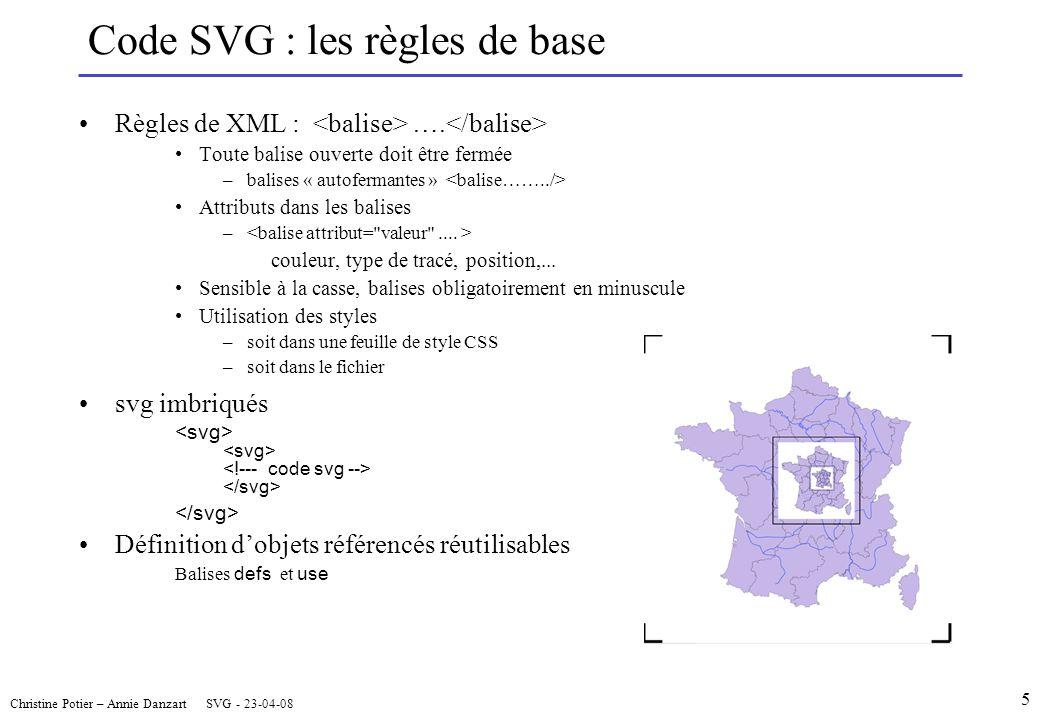 Christine Potier – Annie Danzart SVG - 23-04-08 Code SVG : les règles de base Règles de XML : ….