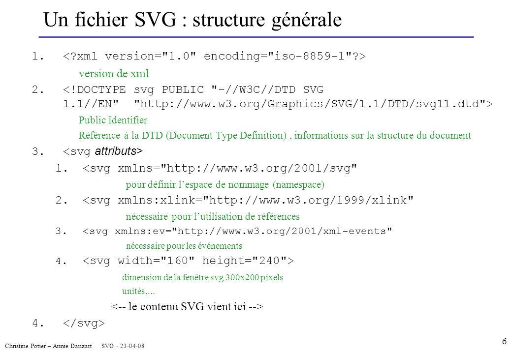 Christine Potier – Annie Danzart SVG - 23-04-08 Un fichier SVG : structure générale 1.